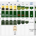自衛隊の階級一覧とその職務
